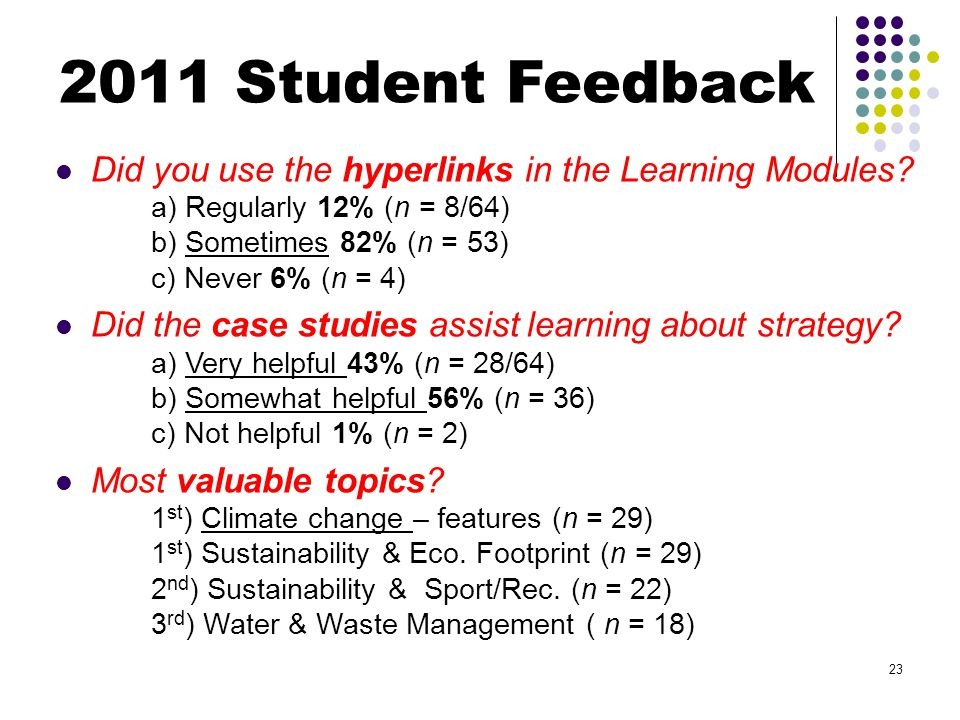 Did you use the hyperlinks in the Learning Modules.