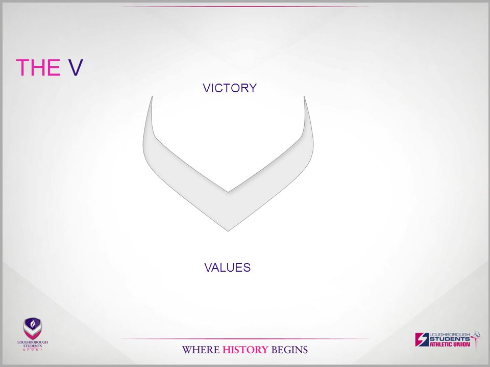 THE V VICTORY VALUES