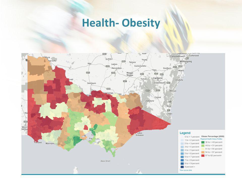 Health- Obesity