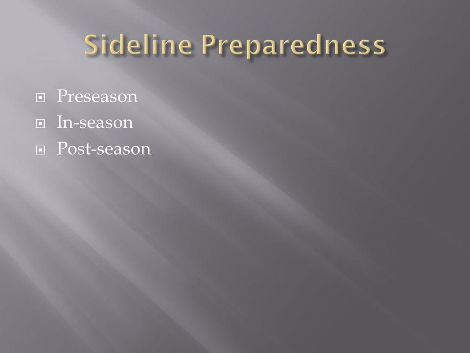 Preseason In-season Post-season