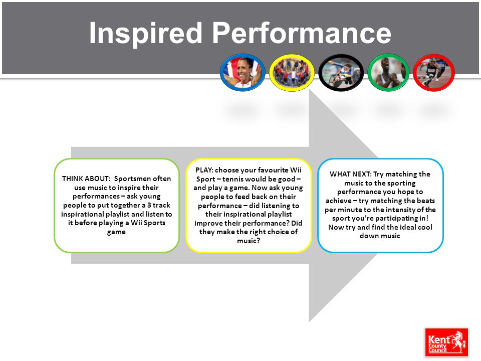 Inspired Performance THINK ABOUT: Sportsmen often use music to inspire their performances – ask young people to put together a 3 track inspirational playlist and listen to it before playing a Wii Sports game PLAY: choose your favourite Wii Sport – tennis would be good – and play a game.