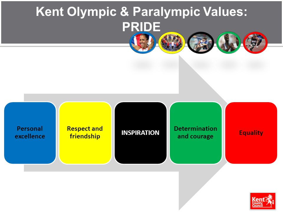 Kent Olympic & Paralympic Values: PRIDE Personal excellence Respect and friendship INSPIRATION Determination and courage Equality