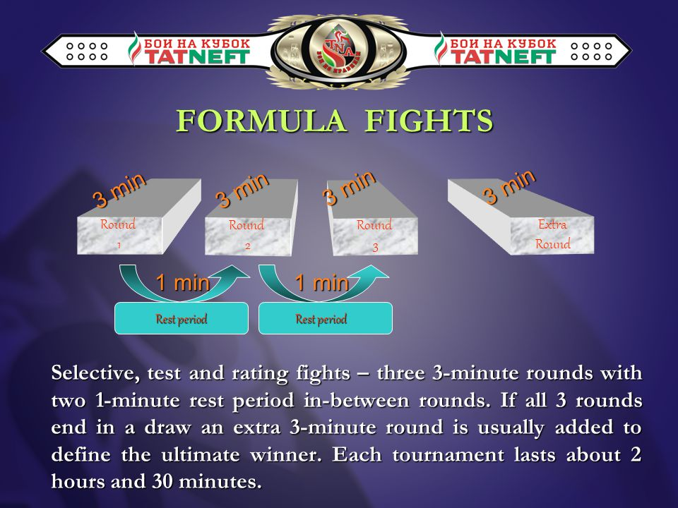 FORMULA FIGHTS Selective, test and rating fights – three 3-minute rounds with two 1-minute rest period in-between rounds.