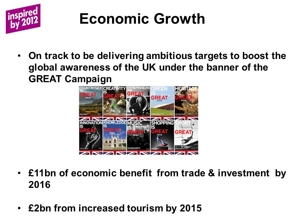 Economic Growth On track to be delivering ambitious targets to boost the global awareness of the UK under the banner of the GREAT Campaign £11bn of economic benefit from trade & investment by 2016 £2bn from increased tourism by 2015