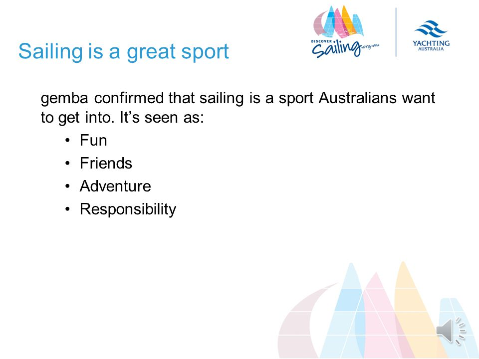 Comparison with other sports 90 recognised sports competing to get participants Sailing is ranked 30 Sailing is ranked lowers than badminton, boxing, & water skiing