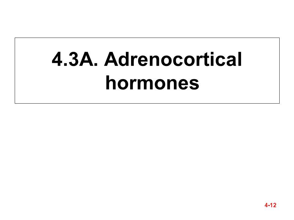 4.3A. Adrenocortical hormones 4-12
