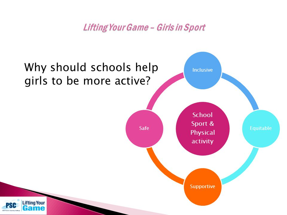 School Sport & Physical activity InclusiveEquitableSupportiveSafe Why should schools help girls to be more active?