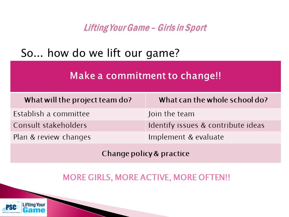 So... how do we lift our game? MORE GIRLS, MORE ACTIVE, MORE OFTEN!! Make a commitment to change!! What will the project team do?What can the whole sc