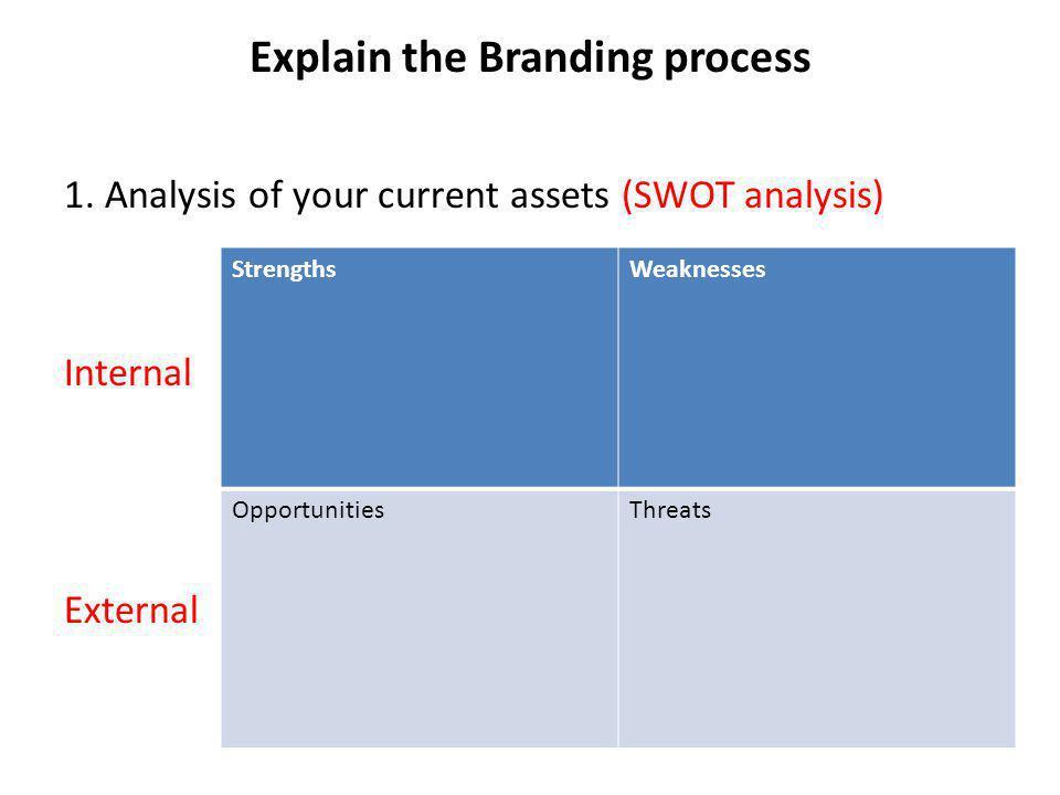 Explain the Branding process 1. Analysis of your current assets (SWOT analysis) Internal External StrengthsWeaknesses OpportunitiesThreats