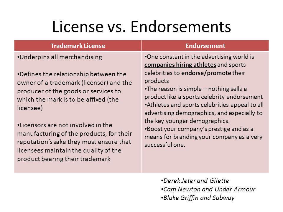 License vs. Endorsements Trademark LicenseEndorsement Underpins all merchandising Defines the relationship between the owner of a trademark (licensor)