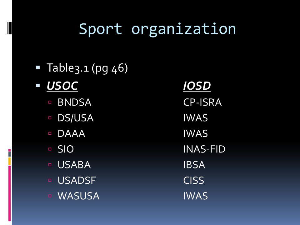 Sport organization Table3.1 (pg 46) USOCIOSD BNDSACP-ISRA DS/USAIWAS DAAAIWAS SIOINAS-FID USABAIBSA USADSFCISS WASUSAIWAS