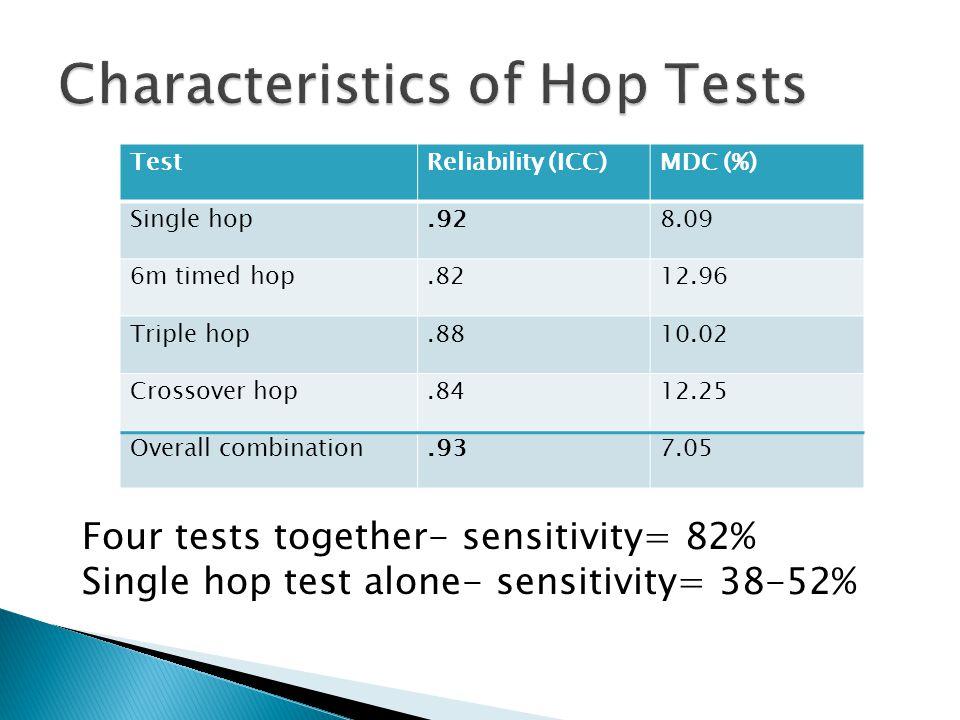 Vertical jump Single hop for distance Drop jump followed by double hop Square hop Side hop