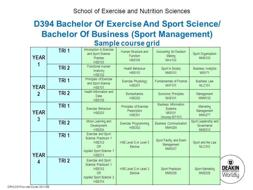 CRICOS Provider Code: 00113B School of Exercise and Nutrition Sciences D394 Bachelor Of Exercise And Sport Science/ Bachelor Of Business (Sport Manage