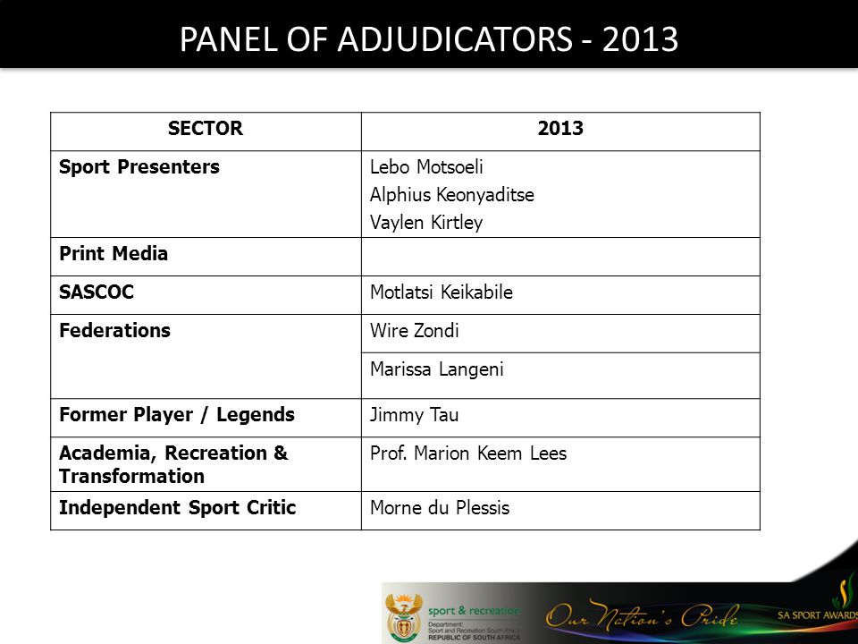 PANEL OF ADJUDICATORS SECTOR2013 Sport PresentersLebo Motsoeli Alphius Keonyaditse Vaylen Kirtley Print Media SASCOCMotlatsi Keikabile FederationsWire Zondi Marissa Langeni Former Player / LegendsJimmy Tau Academia, Recreation & Transformation Prof.