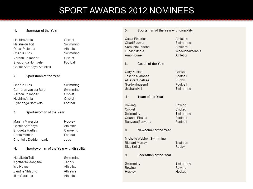 SPORT AWARDS 2012 NOMINEES 1. Sportstar of the Year Hashim Amla Cricket Natalie du Toit Swimming Oscar Pistorius Athletics Chad le Clos Swimming Verno