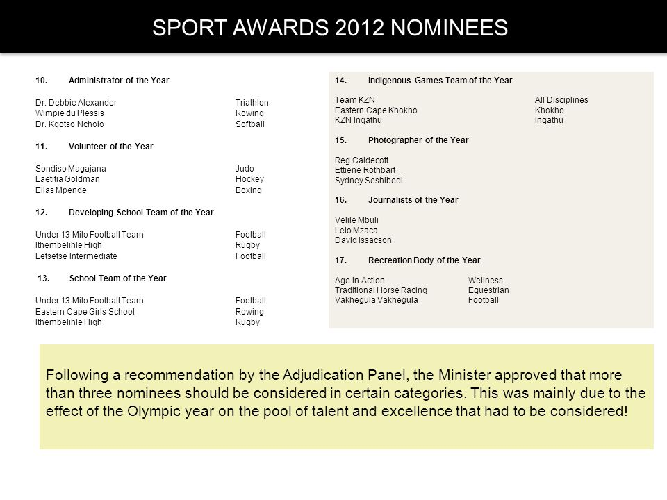 SPORT AWARDS 2012 NOMINEES 10.Administrator of the Year Dr. Debbie Alexander Triathlon Wimpie du Plessis Rowing Dr. Kgotso NcholoSoftball 11.Volunteer