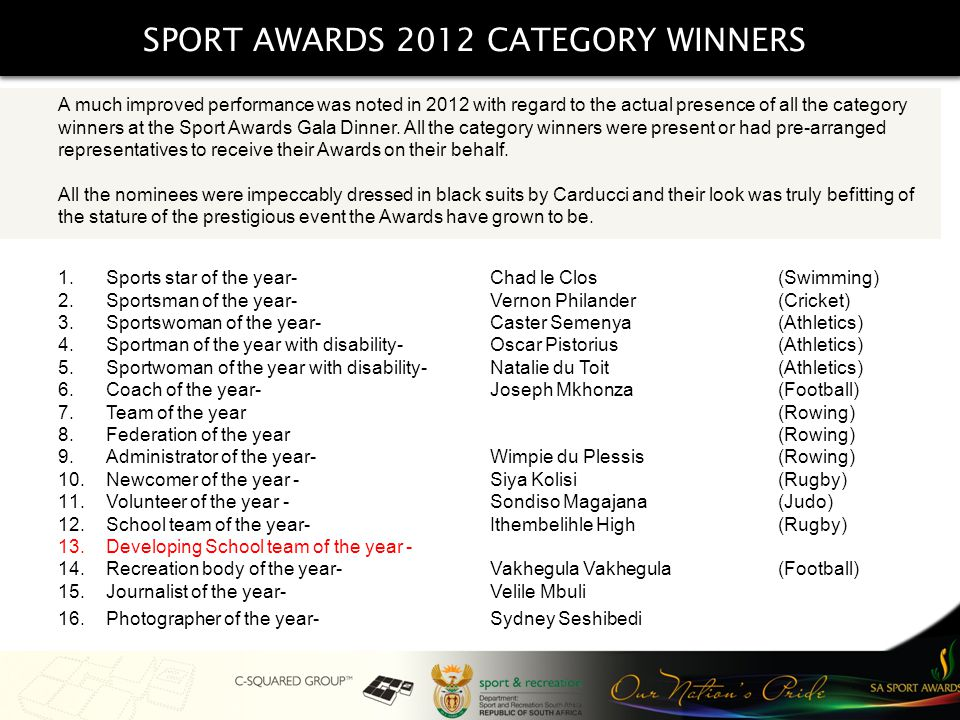 SPORT AWARDS 2012 CATEGORY WINNERS 1.Sports star of the year- Chad le Clos (Swimming) 2.Sportsman of the year- Vernon Philander (Cricket) 3.Sportswoman of the year- Caster Semenya (Athletics) 4.Sportman of the year with disability- Oscar Pistorius (Athletics) 5.Sportwoman of the year with disability- Natalie du Toit (Athletics) 6.Coach of the year- Joseph Mkhonza(Football) 7.Team of the year (Rowing) 8.Federation of the year (Rowing) 9.Administrator of the year- Wimpie du Plessis (Rowing) 10.Newcomer of the year - Siya Kolisi (Rugby) 11.Volunteer of the year - Sondiso Magajana (Judo) 12.School team of the year- Ithembelihle High (Rugby) 13.Developing School team of the year - 14.Recreation body of the year- Vakhegula Vakhegula (Football) 15.Journalist of the year- Velile Mbuli 16.Photographer of the year- Sydney Seshibedi A much improved performance was noted in 2012 with regard to the actual presence of all the category winners at the Sport Awards Gala Dinner.