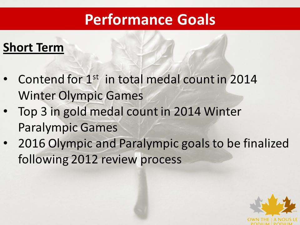 Short Term Contend for 1 st in total medal count in 2014 Winter Olympic Games Top 3 in gold medal count in 2014 Winter Paralympic Games 2016 Olympic and Paralympic goals to be finalized following 2012 review process Performance Goals