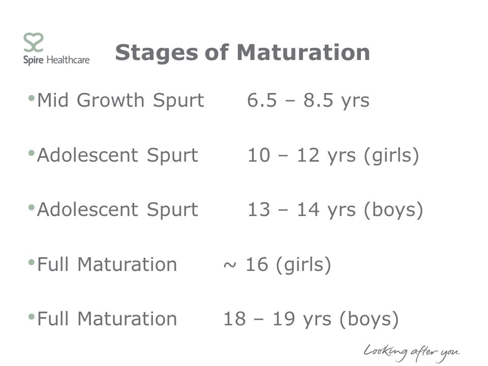 Stages of Maturation Mid Growth Spurt 6.5 – 8.5 yrs Adolescent Spurt10 – 12 yrs (girls) Adolescent Spurt13 – 14 yrs (boys) Full Maturation~ 16 (girls)