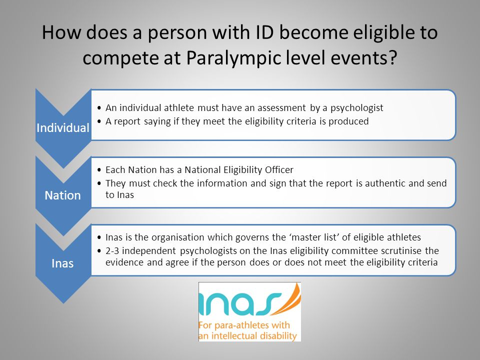 What are the eligibility criteria.Significant impairment in intellectual functioning.
