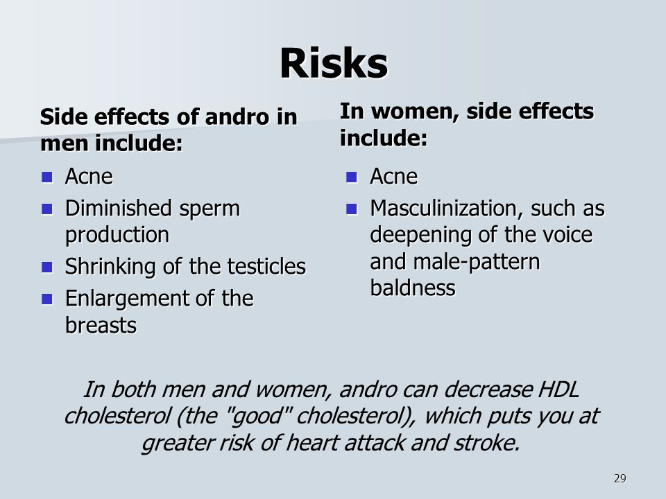 Risks Side effects of andro in men include: Acne Acne Diminished sperm production Diminished sperm production Shrinking of the testicles Shrinking of the testicles Enlargement of the breasts Enlargement of the breasts In women, side effects include: Acne Acne Masculinization, such as deepening of the voice and male-pattern baldness Masculinization, such as deepening of the voice and male-pattern baldness 29 In both men and women, andro can decrease HDL cholesterol (the good cholesterol), which puts you at greater risk of heart attack and stroke.