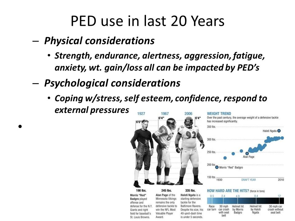 PED use in last 20 Years – Physical considerations Strength, endurance, alertness, aggression, fatigue, anxiety, wt. gain/loss all can be impacted by