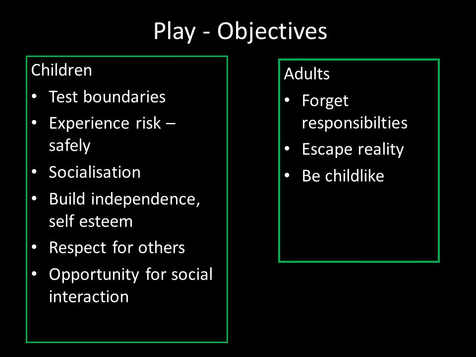 Sport - objectives for society Socialisation Prevent anti-social behaviour Economic activity Social control – a diversion International relationships Social morale