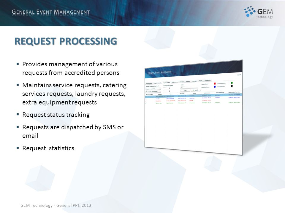 GEM Technology - General PPT, 2013 REQUEST PROCESSING Provides management of various requests from accredited persons Maintains service requests, catering services requests, laundry requests, extra equipment requests Request status tracking Requests are dispatched by SMS or email Request statistics