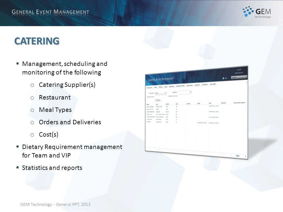 GEM Technology - General PPT, 2013 CATERING Management, scheduling and monitoring of the following o Catering Supplier(s) o Restaurant o Meal Types o Orders and Deliveries o Cost(s) Dietary Requirement management for Team and VIP Statistics and reports