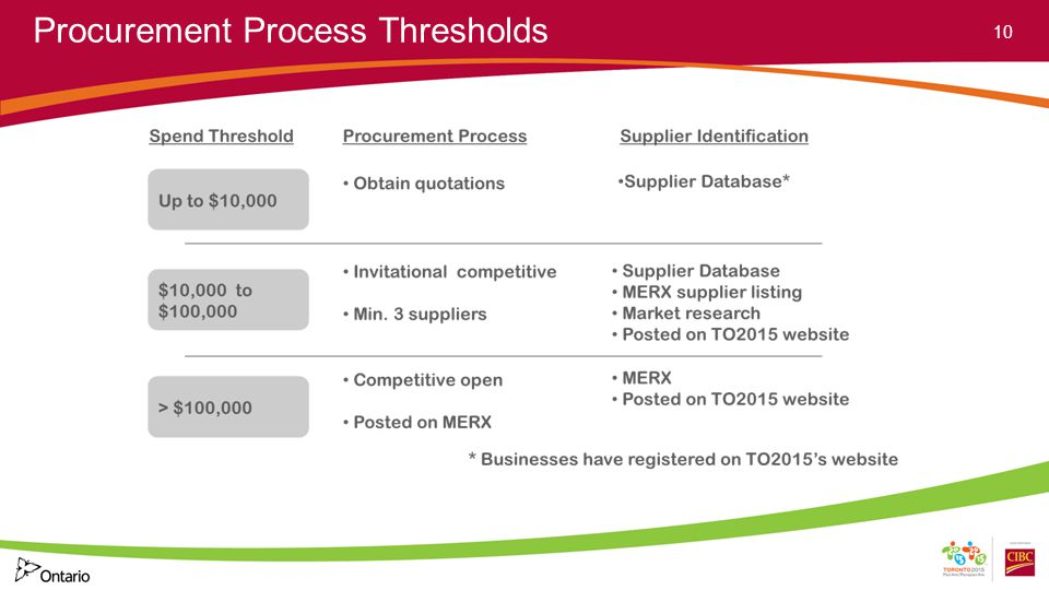 Procurement Process Thresholds 10