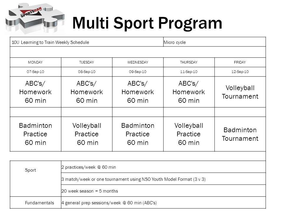10U Learning to Train Weekly ScheduleMicro cycle MONDAYTUESDAYWEDNESDAYTHURSDAYFRIDAY 07-Sep-1008-Sep-1009-Sep-1011-Sep-1012-Sep-10 ABC's/ Homework 60