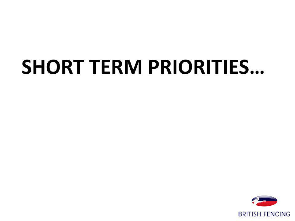 SHORT TERM PRIORITIES…