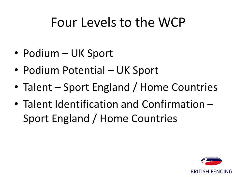 Four Levels to the WCP Podium – UK Sport Podium Potential – UK Sport Talent – Sport England / Home Countries Talent Identification and Confirmation – Sport England / Home Countries