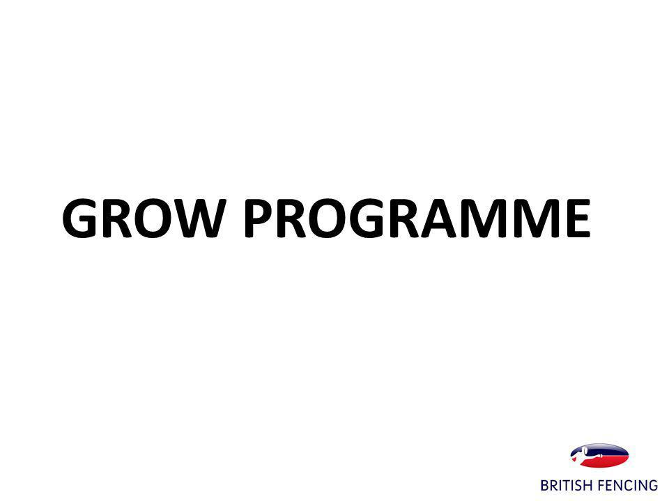GROW PROGRAMME