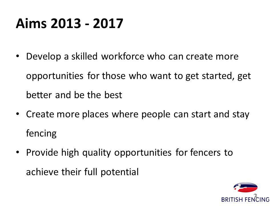 3 Aims 2013 - 2017 Develop a skilled workforce who can create more opportunities for those who want to get started, get better and be the best Create more places where people can start and stay fencing Provide high quality opportunities for fencers to achieve their full potential