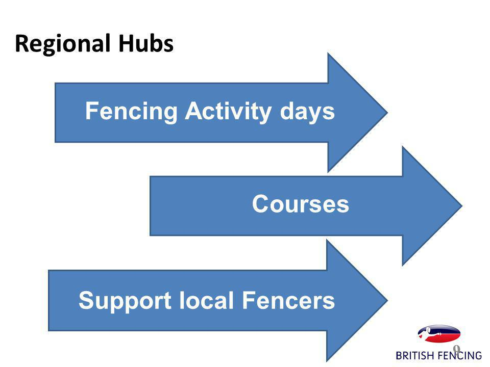 9 Regional Hubs Courses Fencing Activity days Support local Fencers