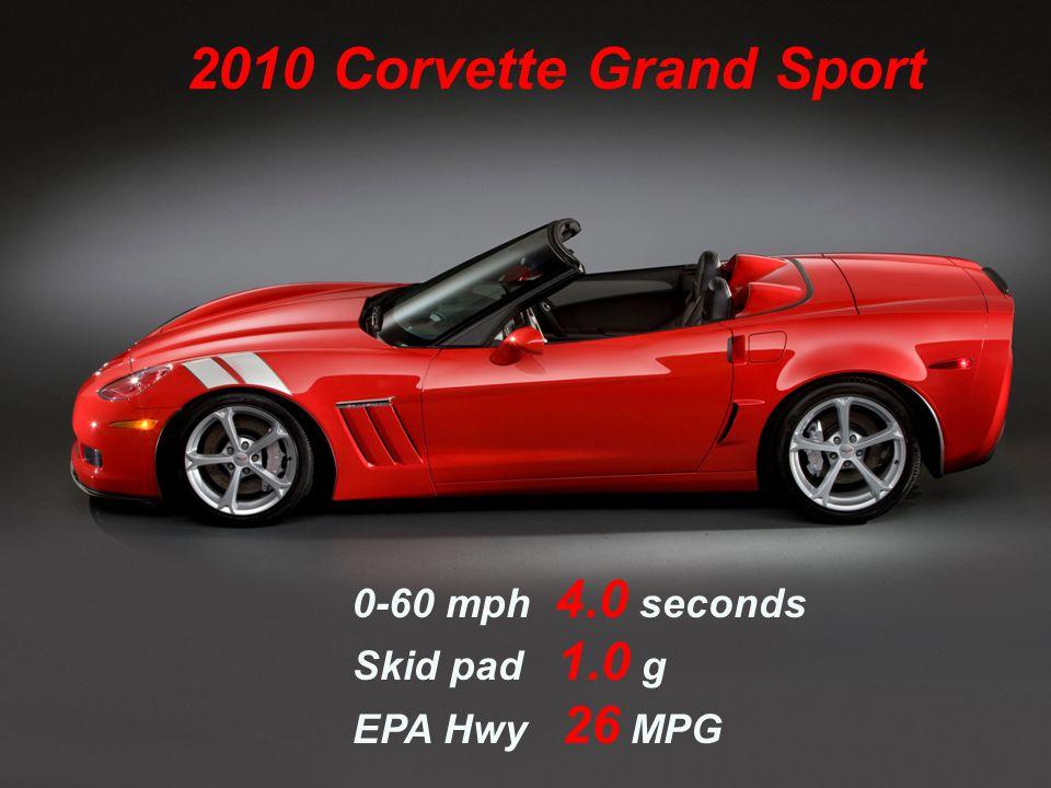 2010 Corvette Grand Sport 0-60 mph 4.0 seconds Skid pad 1.0 g EPA Hwy 26 MPG