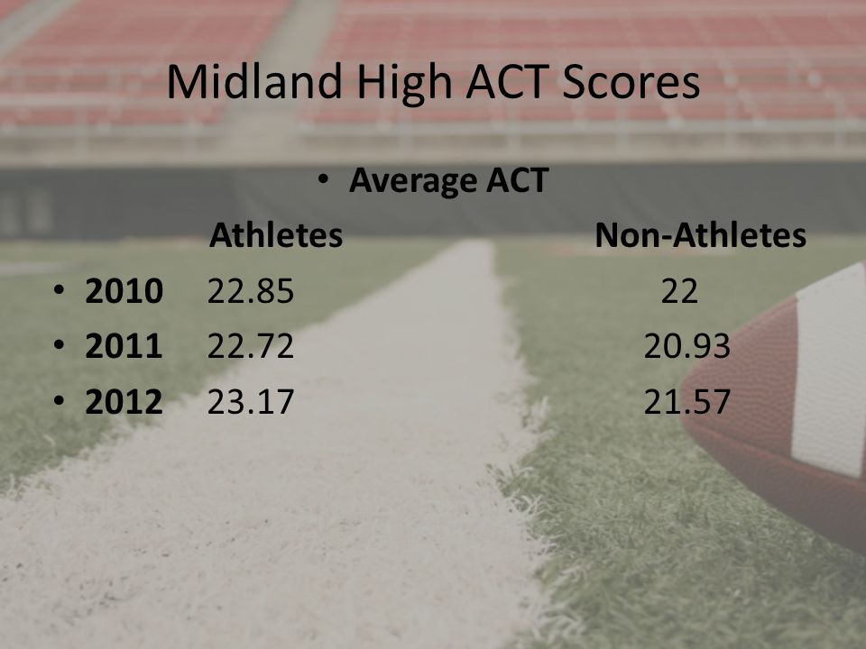 Midland High ACT Scores Average ACT Athletes Non-Athletes 2010 22.85 22 2011 22.72 20.93 2012 23.17 21.57