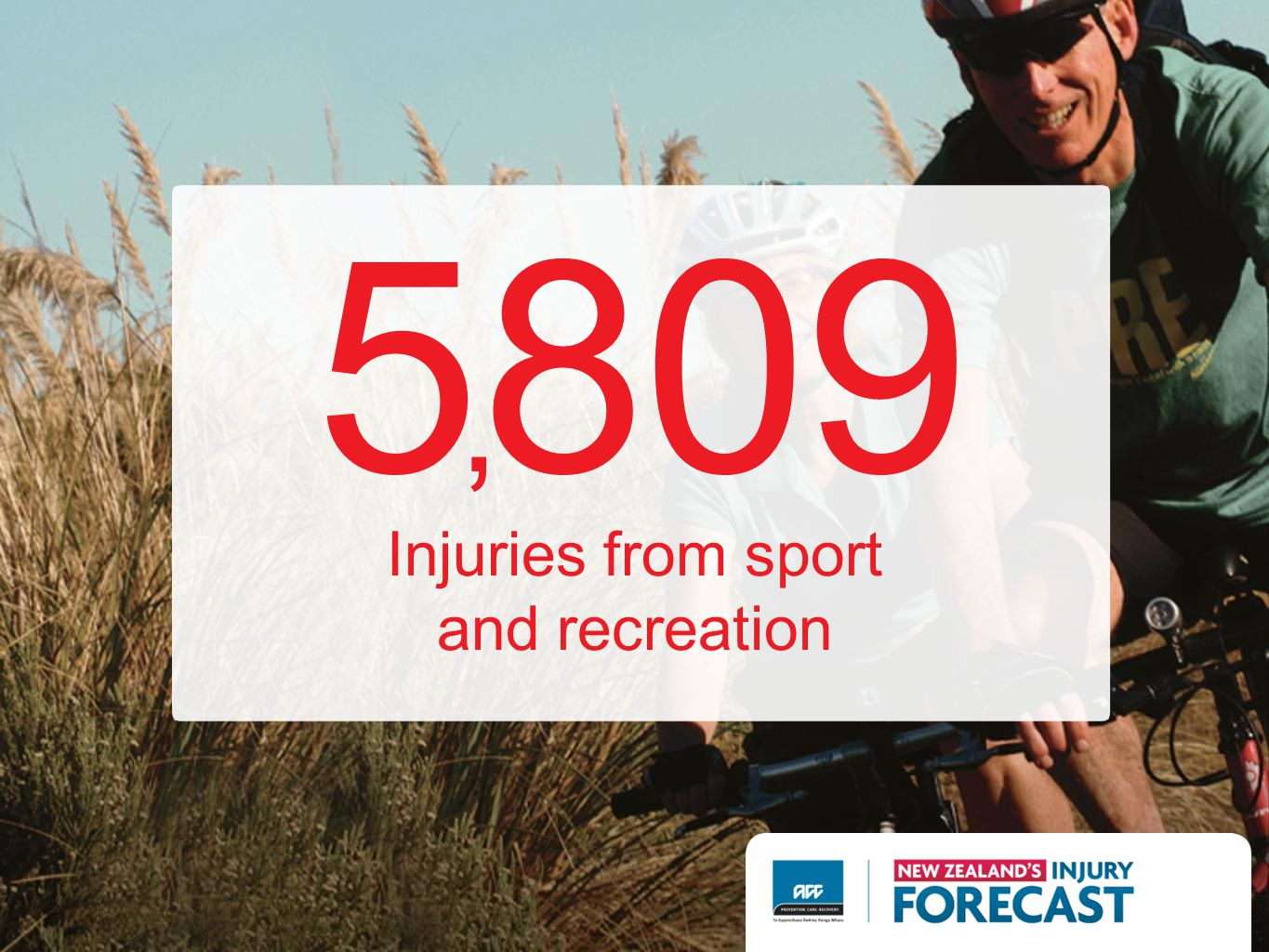 Injuries from sport and recreation 5,8095,809