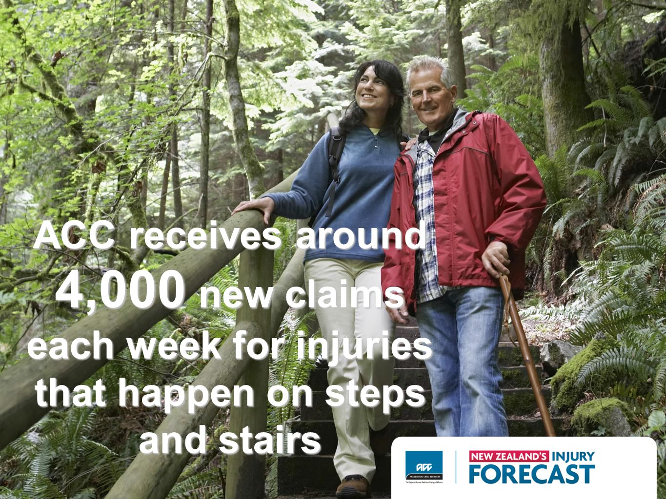 ACC receives around 4,000 new claims each week for injuries that happen on steps and stairs