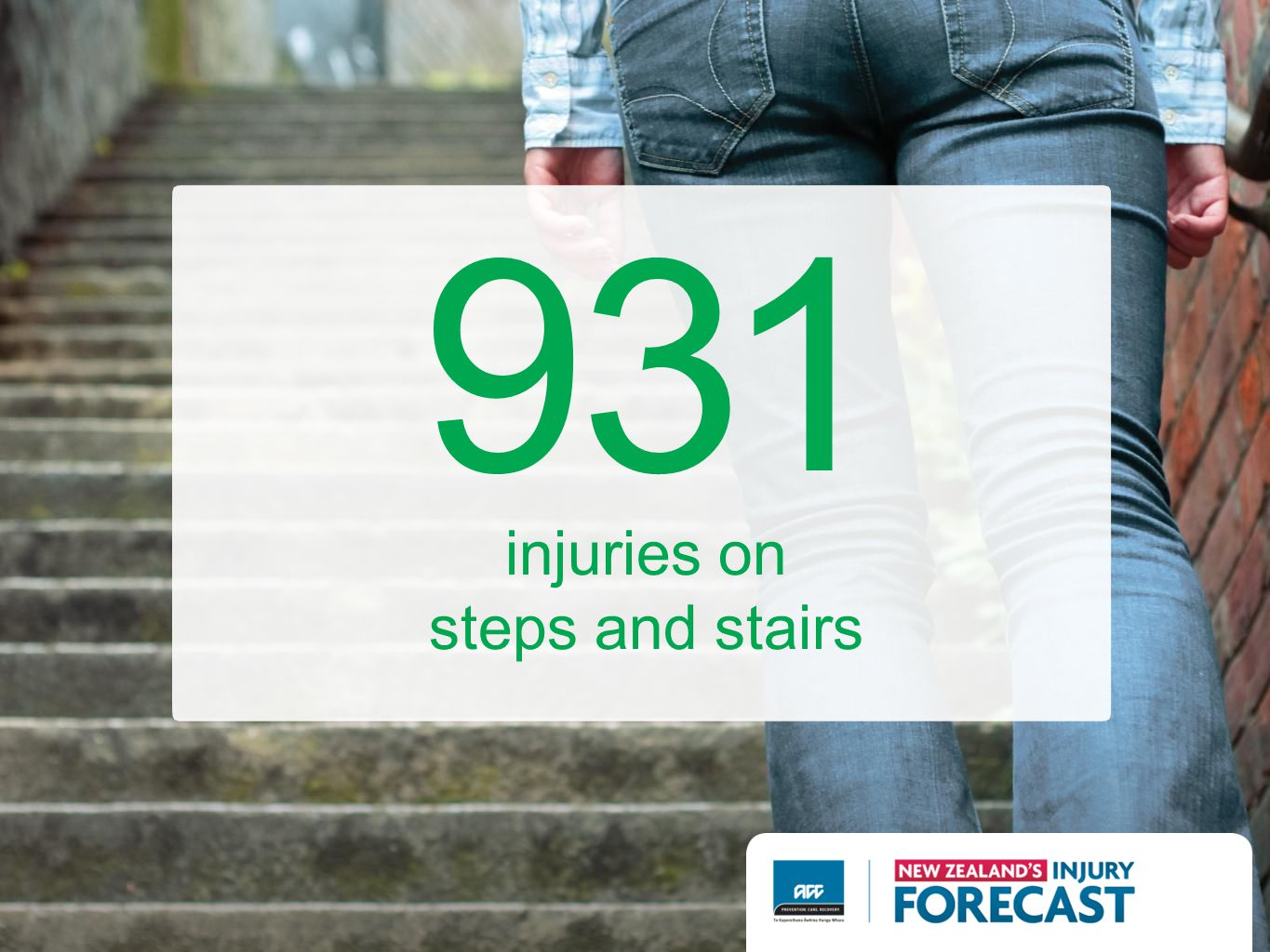 injuries on steps and stairs 931