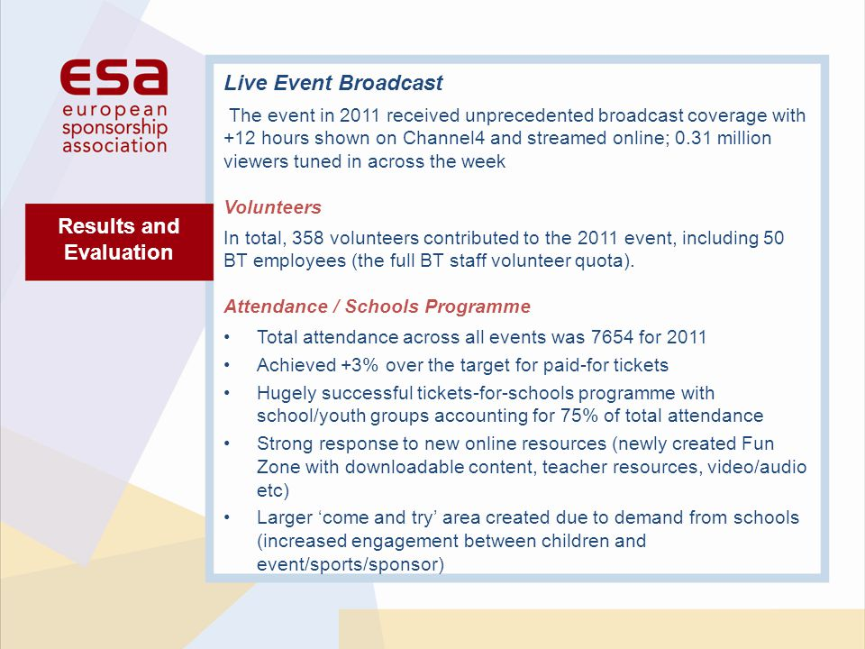 Results and Evaluation Live Event Broadcast The event in 2011 received unprecedented broadcast coverage with +12 hours shown on Channel4 and streamed online; 0.31 million viewers tuned in across the week Volunteers In total, 358 volunteers contributed to the 2011 event, including 50 BT employees (the full BT staff volunteer quota).
