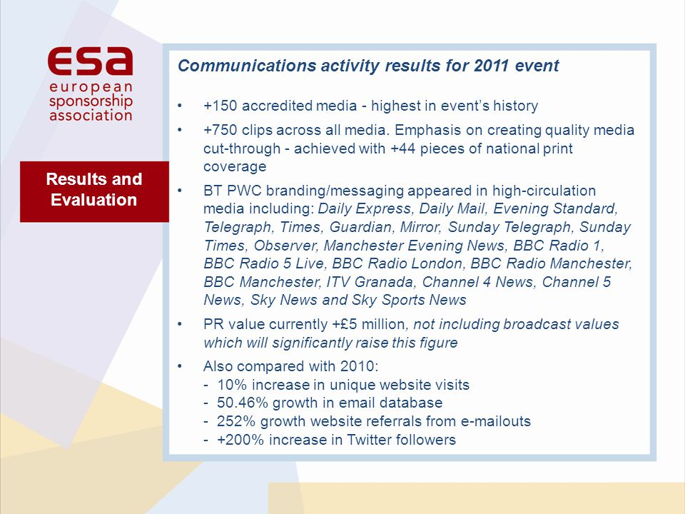 Results and Evaluation Communications activity results for 2011 event +150 accredited media - highest in events history +750 clips across all media.