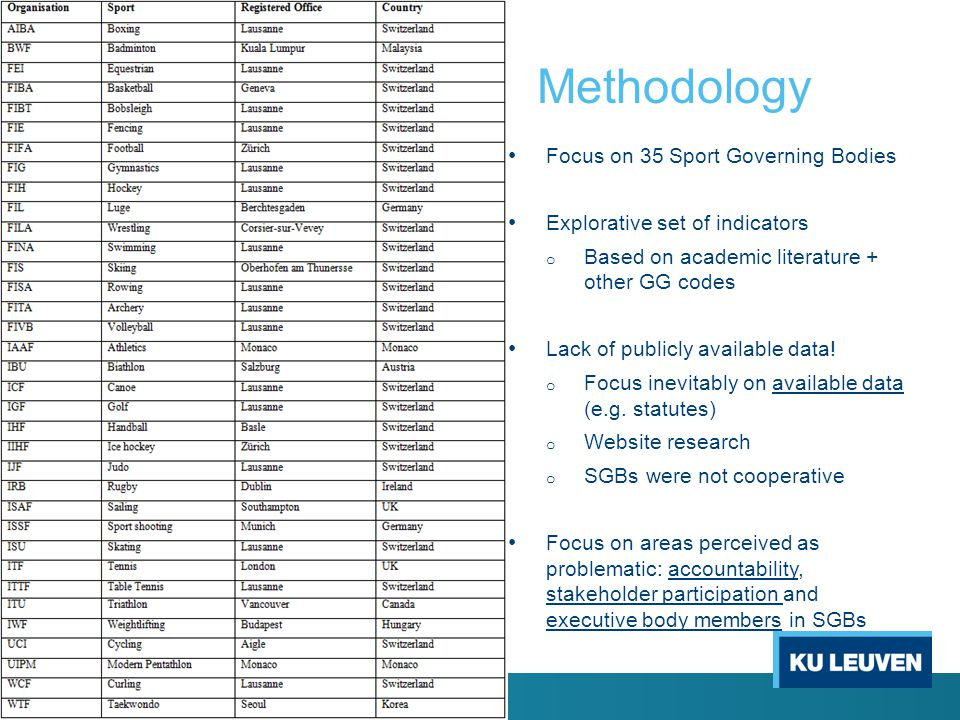 Methodology Focus on 35 Sport Governing Bodies Explorative set of indicators o Based on academic literature + other GG codes Lack of publicly available data.
