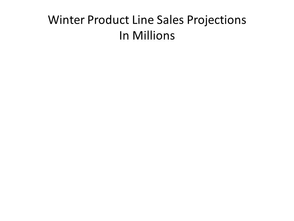 Winter Product Line Sales Projections In Millions
