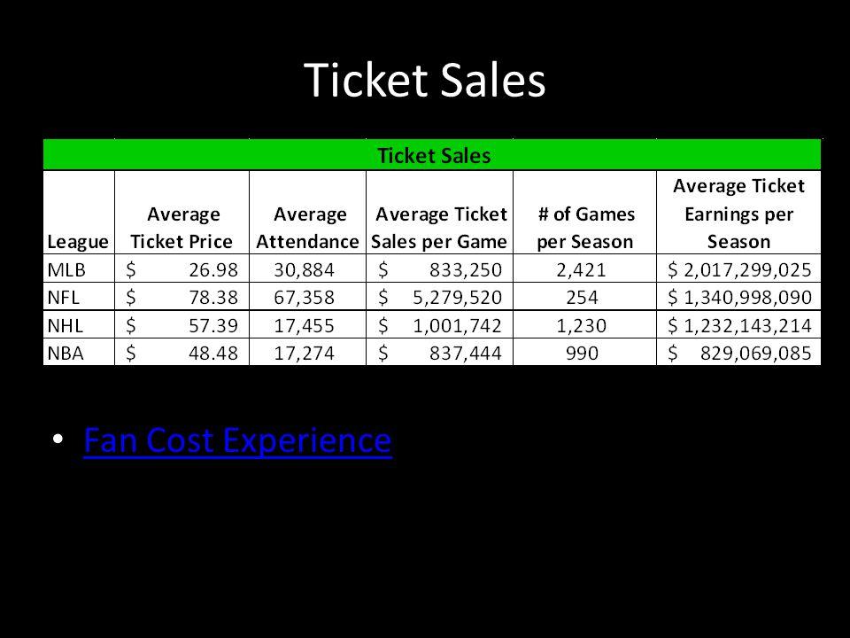 Ticket Sales Fan Cost Experience