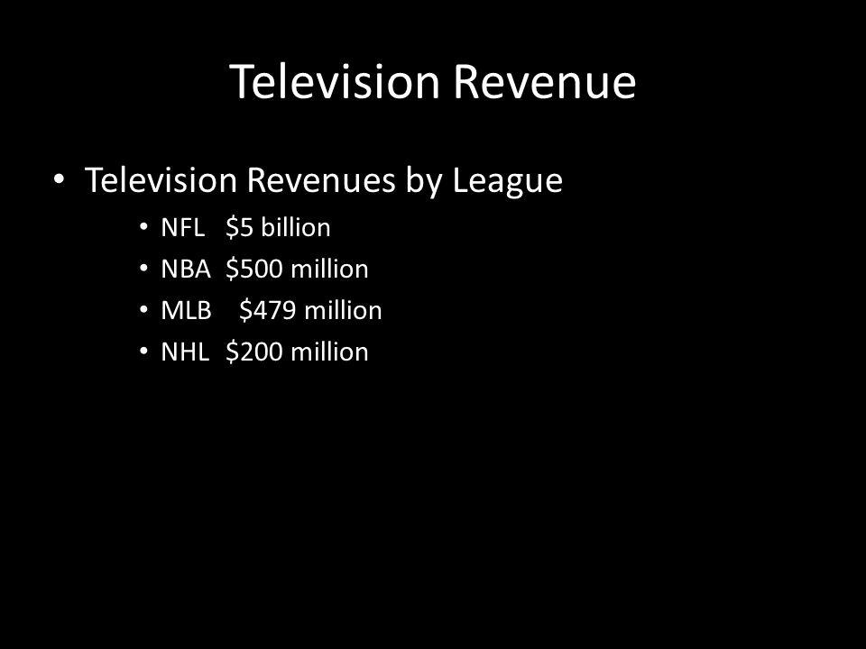 Television Revenue Television Revenues by League NFL$5 billion NBA$500 million MLB $479 million NHL$200 million