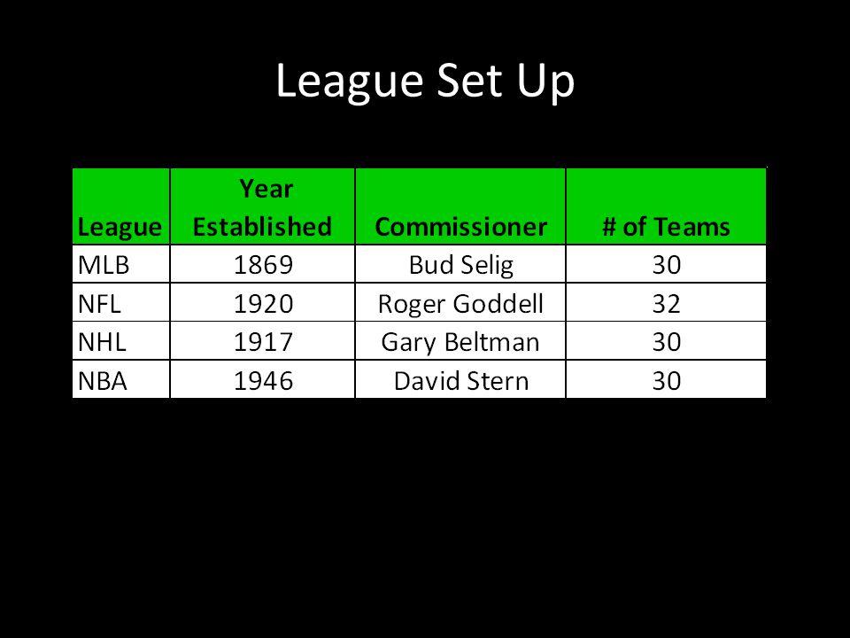 League Set Up