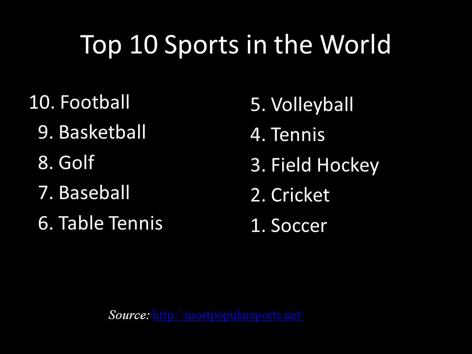 Top 10 Sports in the World 10. Football 9. Basketball 8.