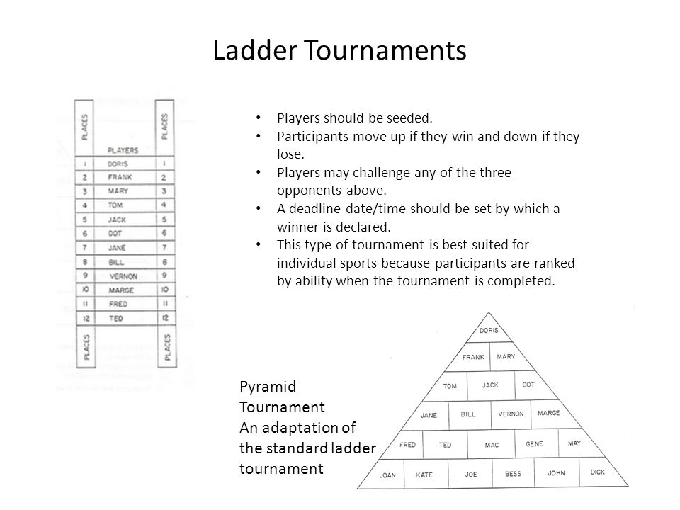 Ladder Tournaments Players should be seeded. Participants move up if they win and down if they lose. Players may challenge any of the three opponents